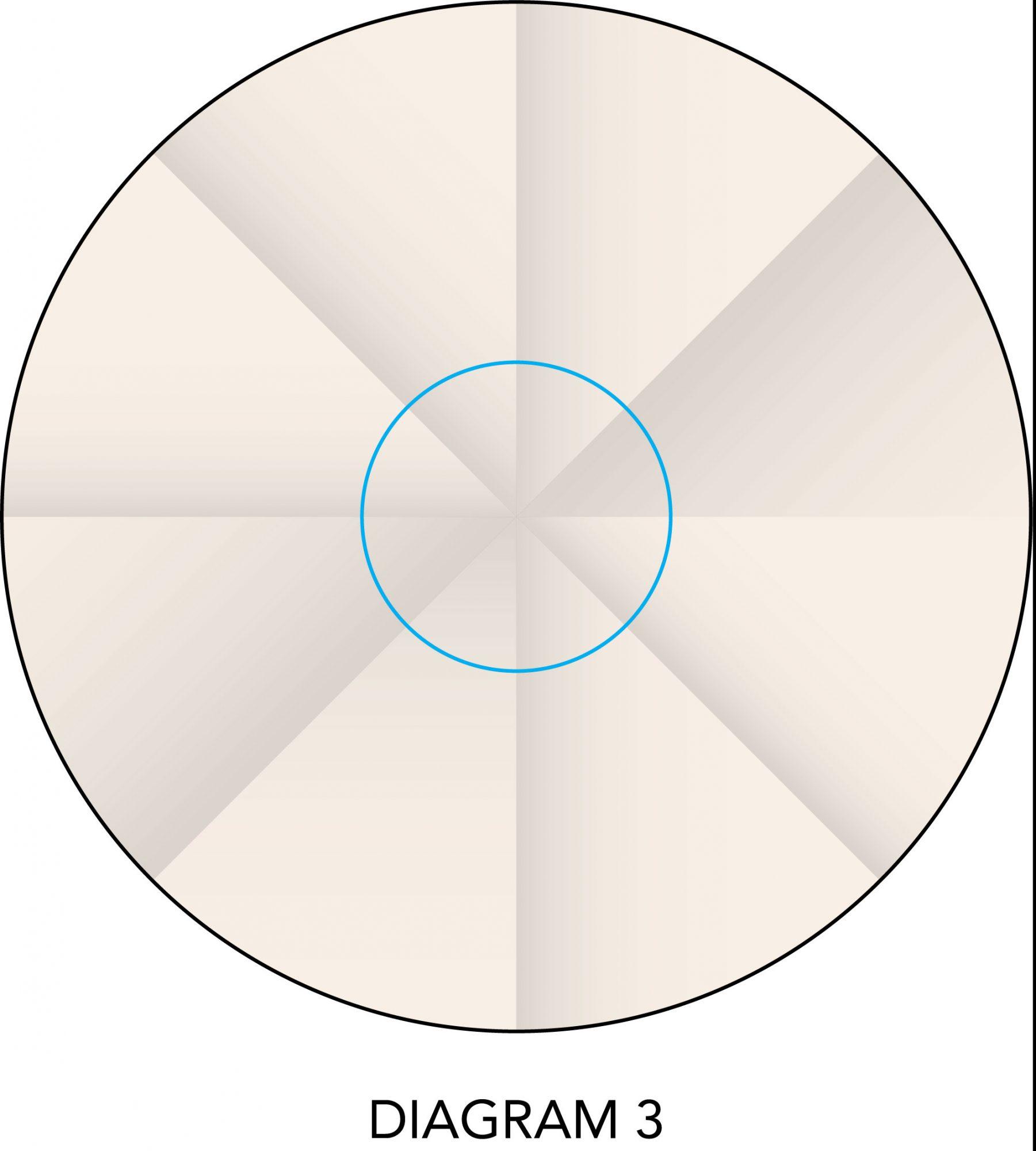 Shiny Baubles diagram 3