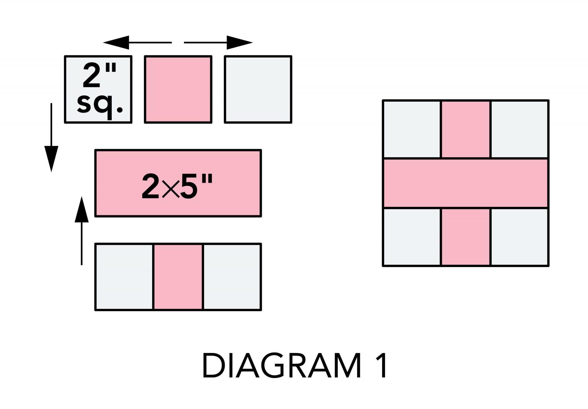 Plus Pincushions diagram 1