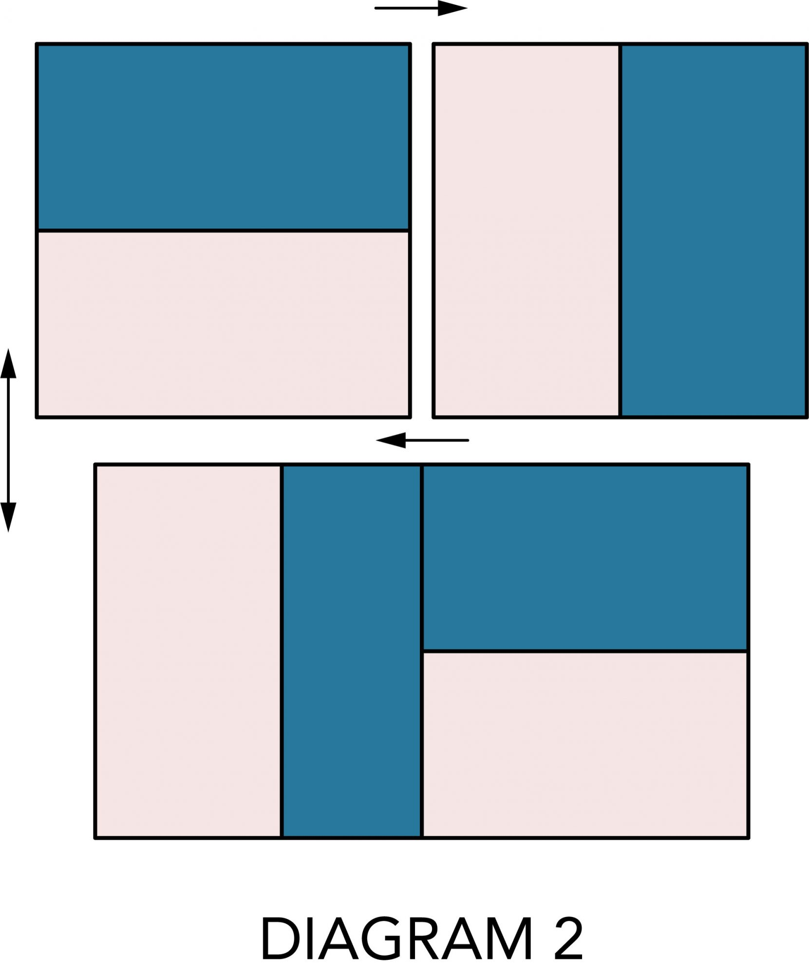 Rail Fence Ripple diagram 2