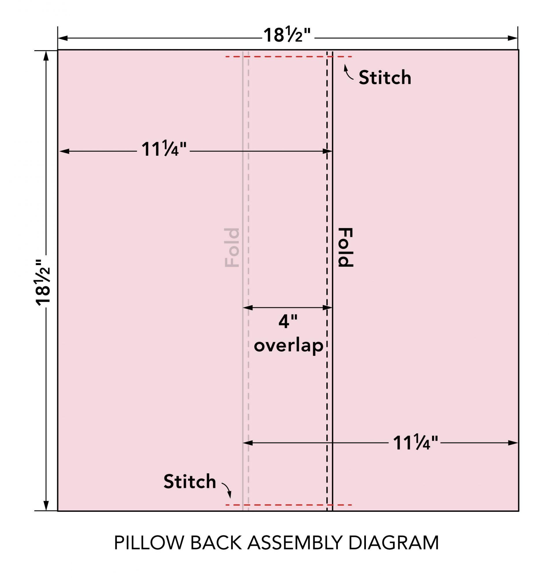 Fabrics Aplenty Pillow
