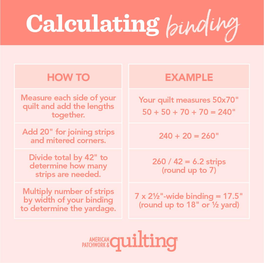 Calculating Binding