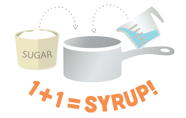 Simple Syrups Explainer