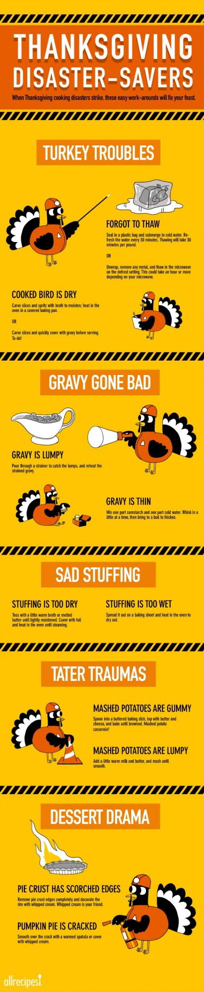 Thanksgiving Disaster-Savers Infographic by Allrecipes