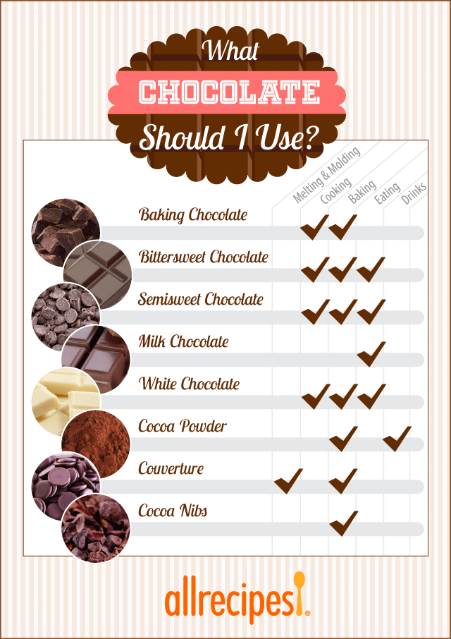 what-chocolate-info-snack-640x906.png