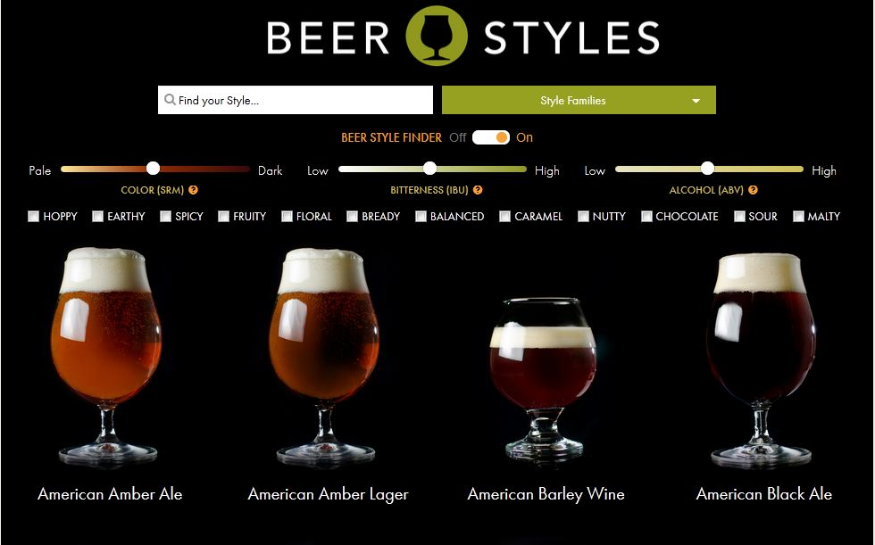 Interactive Beer Styles Guide
