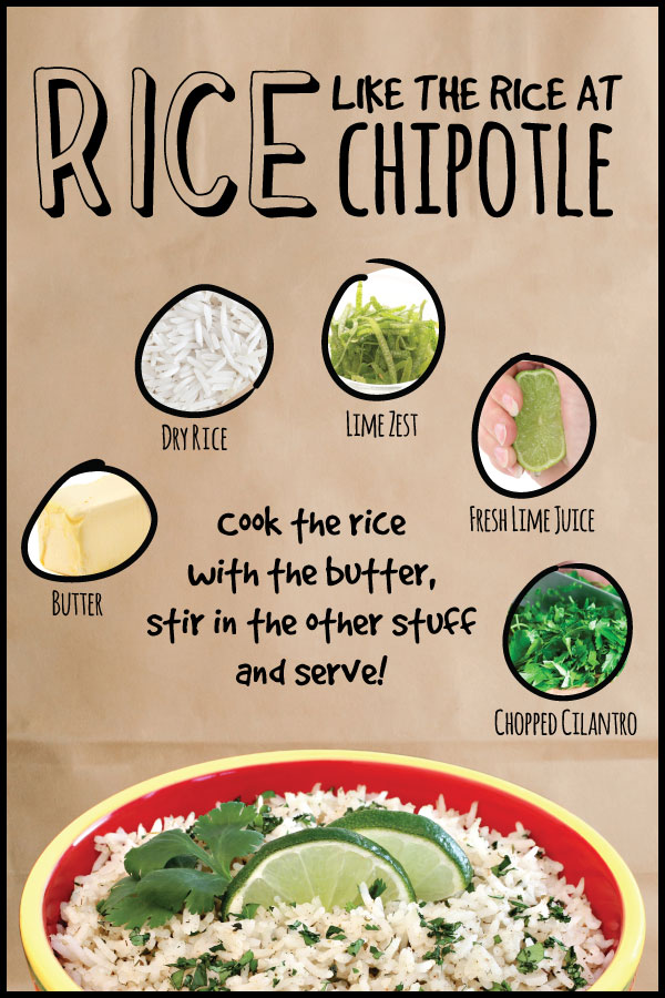 Rice Like At Chipotle Infographic