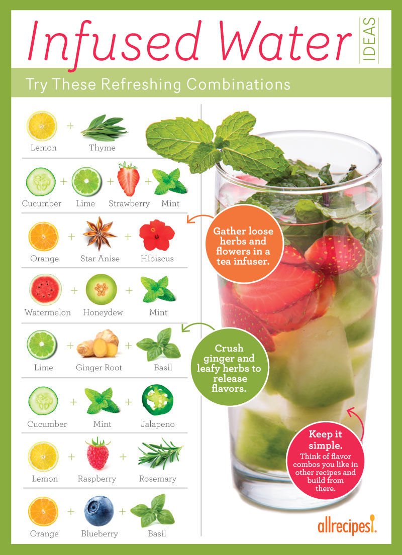 Infused-Water3 Infographic