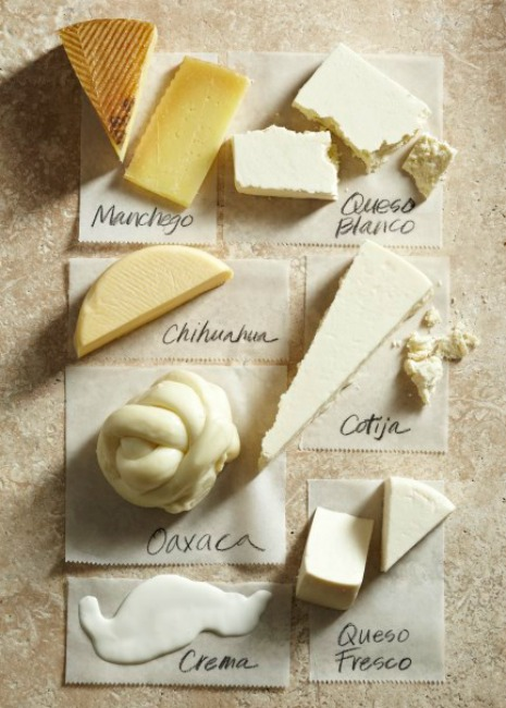 Chart of Mexican Cheeses
