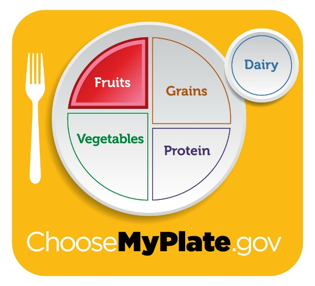 myplate_yellow_fruits