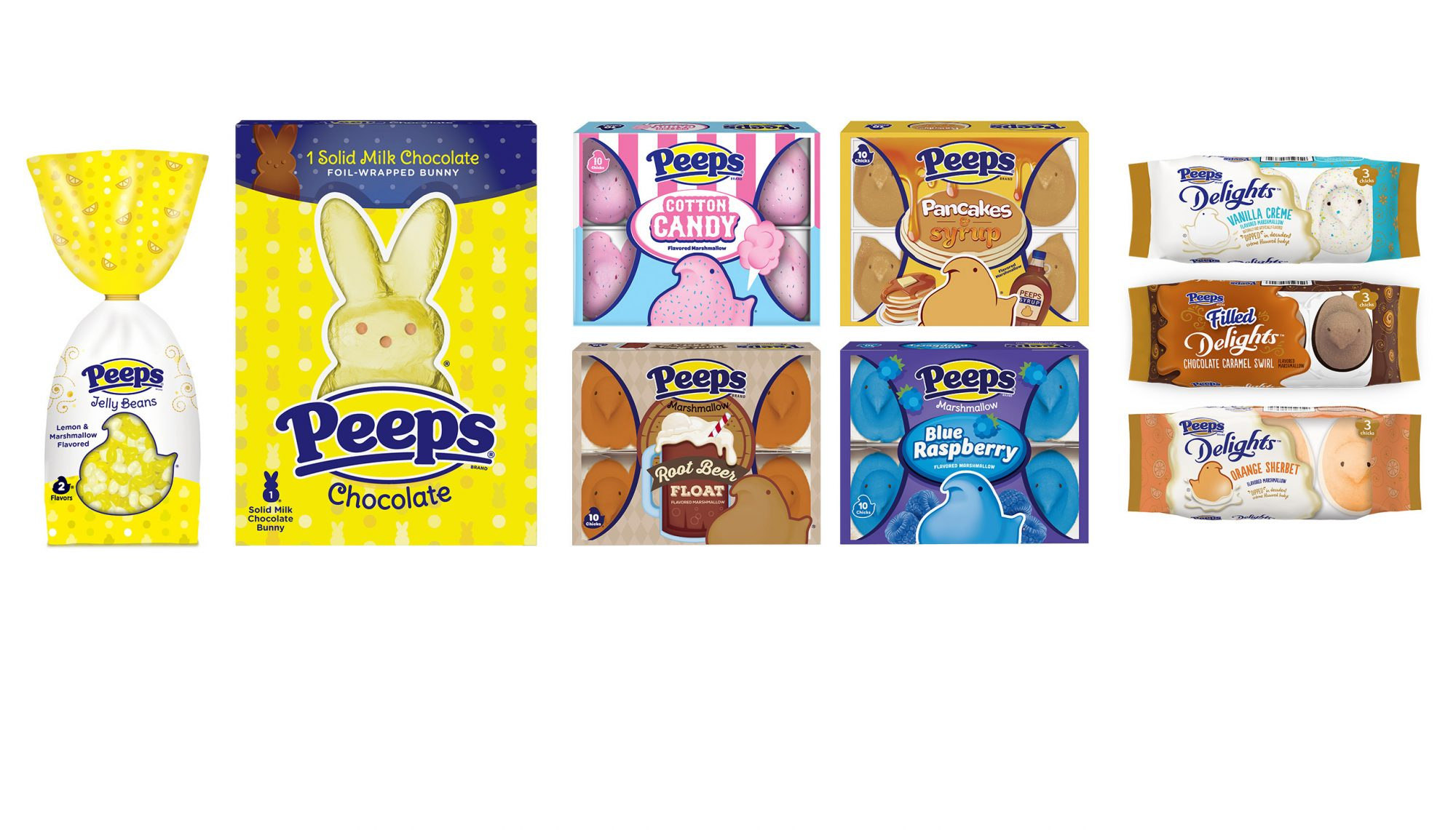 New Peeps Products.