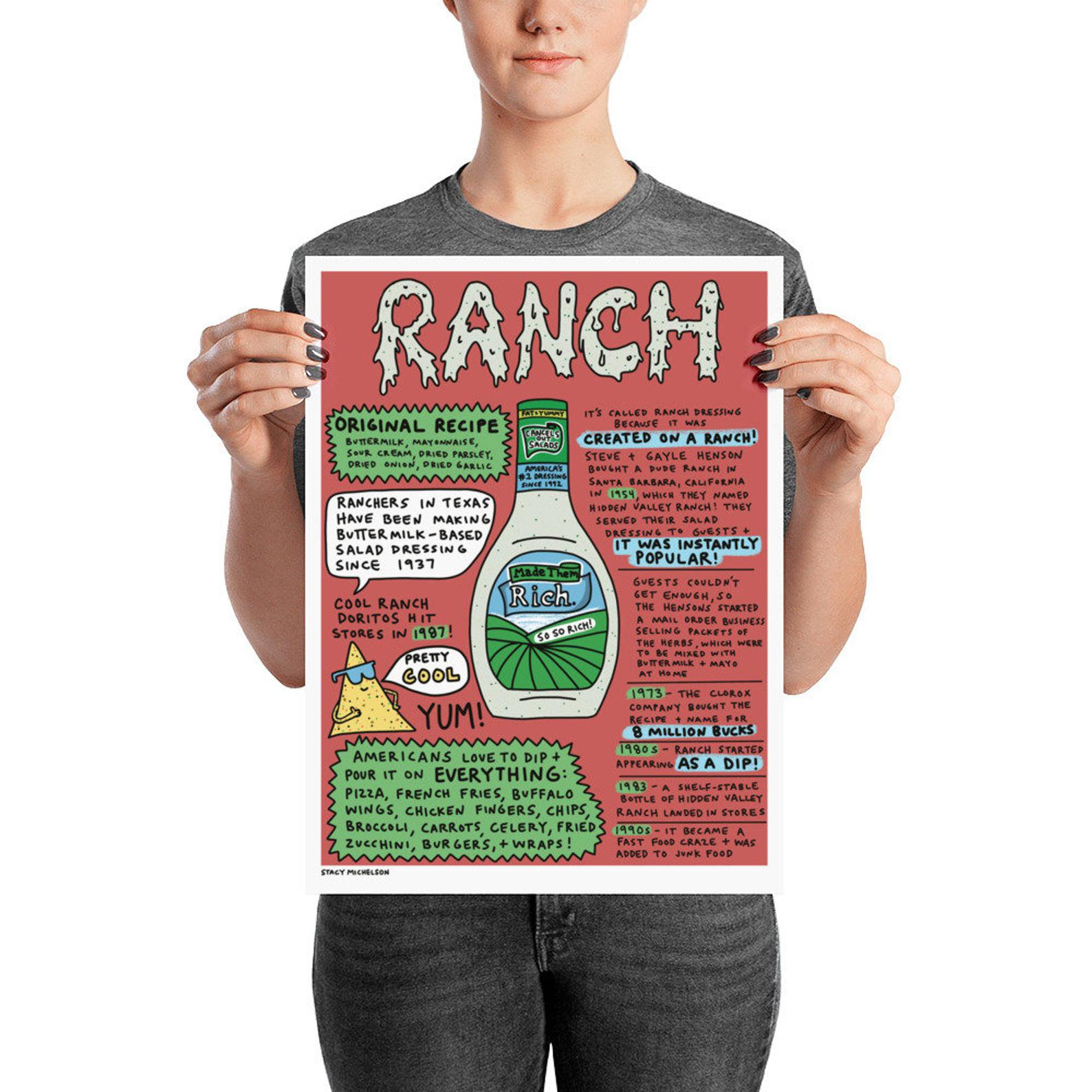 ranch poster with facts
