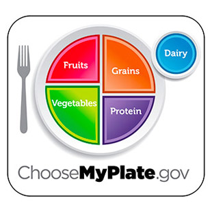 1. Make It a MyPlate Meal