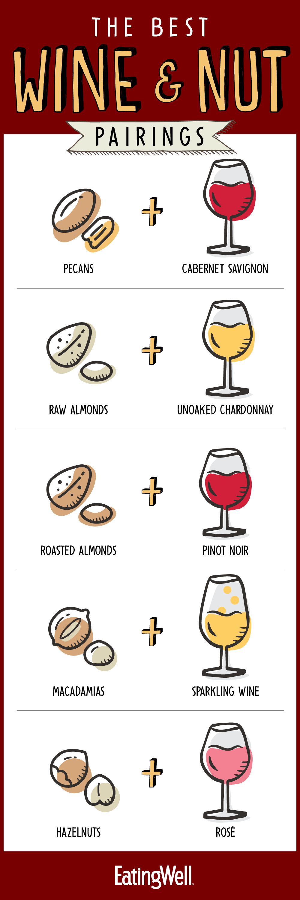 How to Pair Wine and Nuts