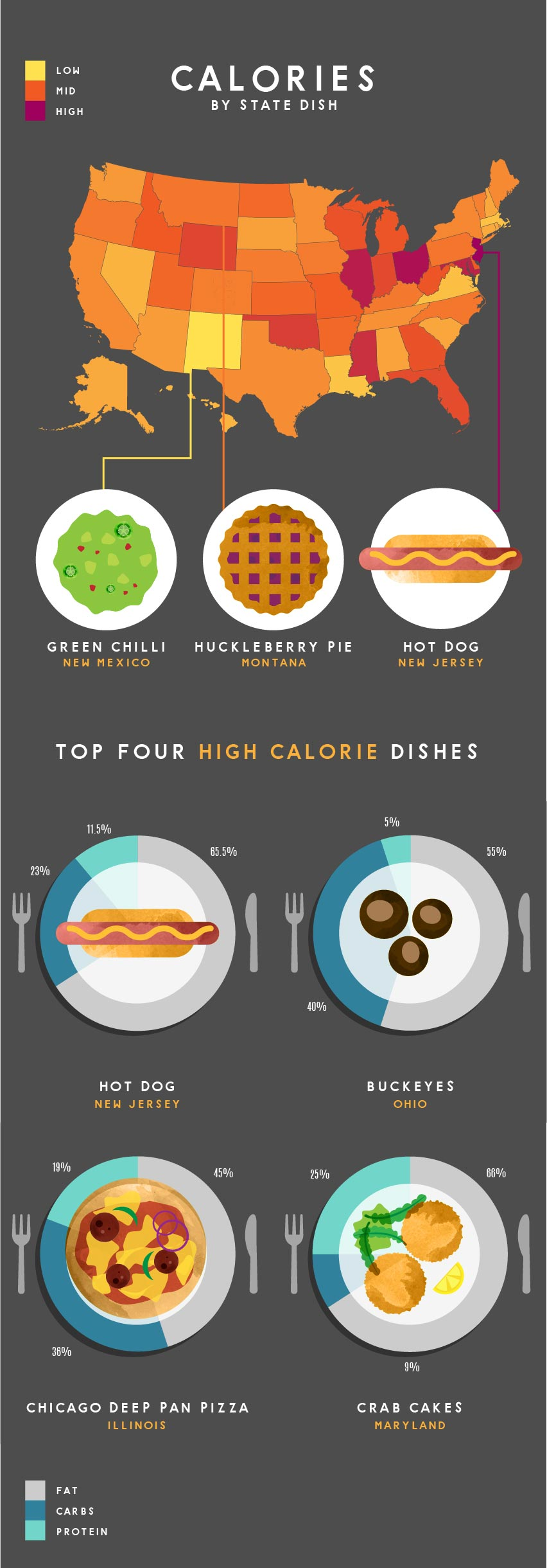 calories in food by state graphic