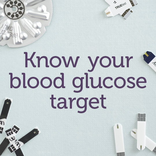 Know Your Blood Glucose Targets