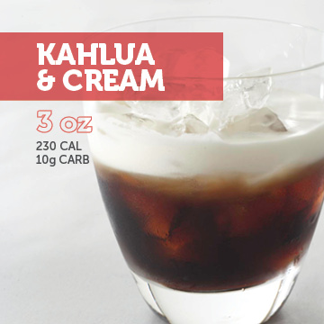 Kahlua and Cream