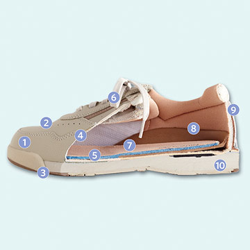 What to Look For in a Diabetes-Friendly Shoe