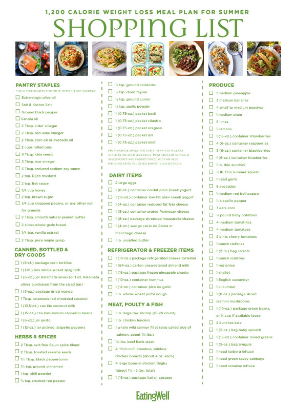 1 800 Calorie Diet Plan For Weight Loss Eatingwell