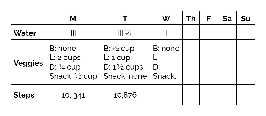 calorie-counting-graph-1701w.jpg