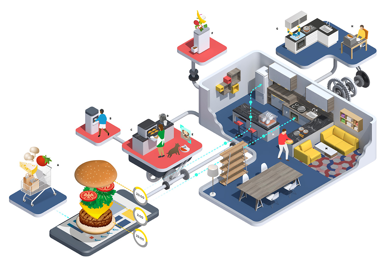 Illustration showing the kitchen of the future
