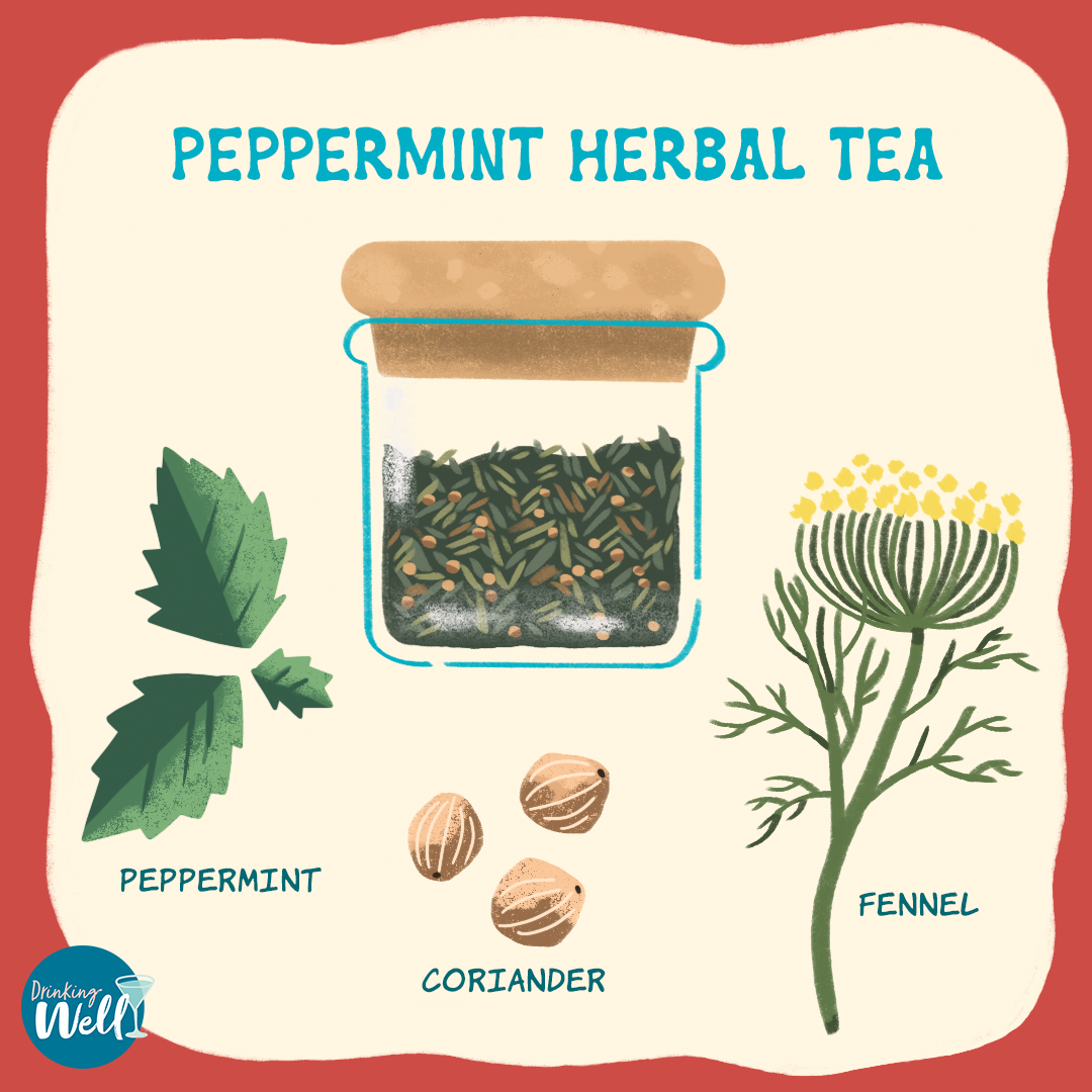 illustration of herbal tea ingredients with peppermint, coriander, fennel that says 'peppermint herbal tea'