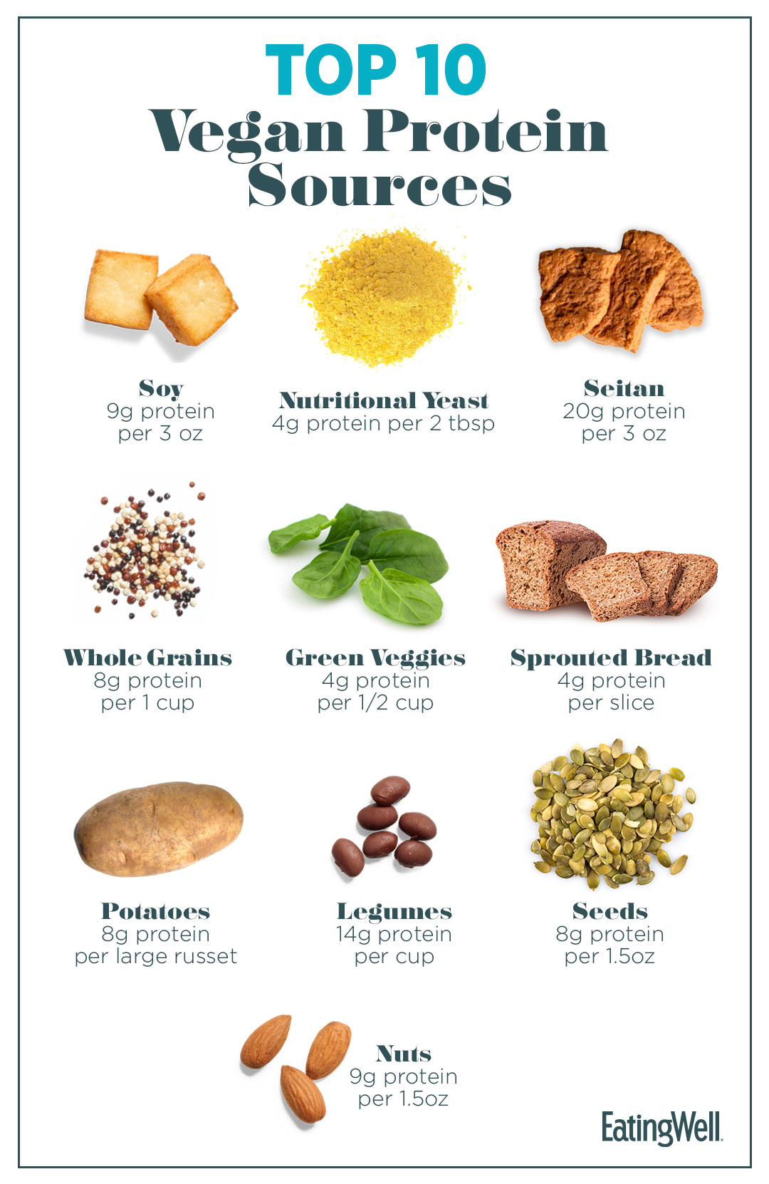 vegan protein sources
