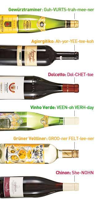 speak wine