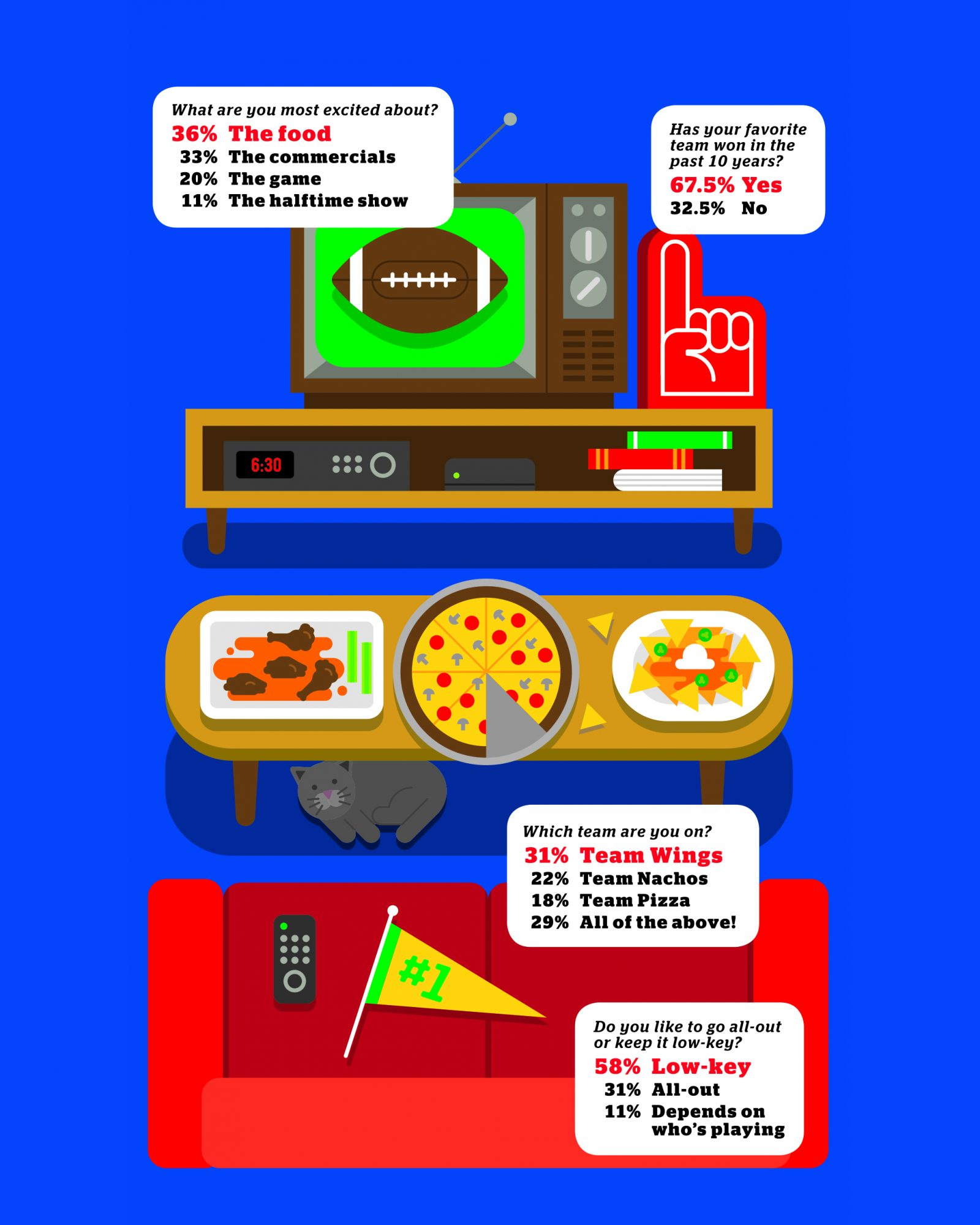 whats your gameplan super bowl traditions