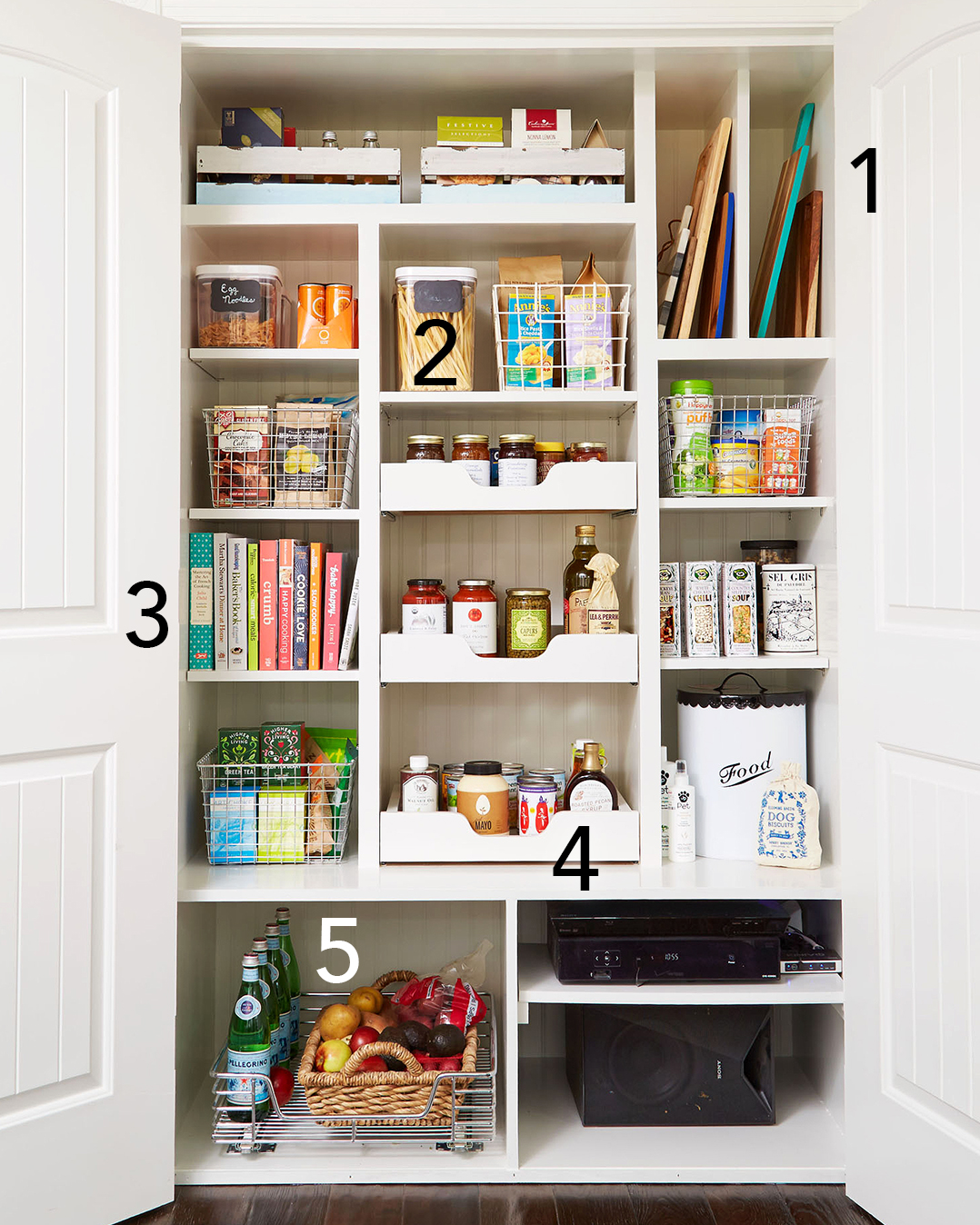 pantry organization with numbers