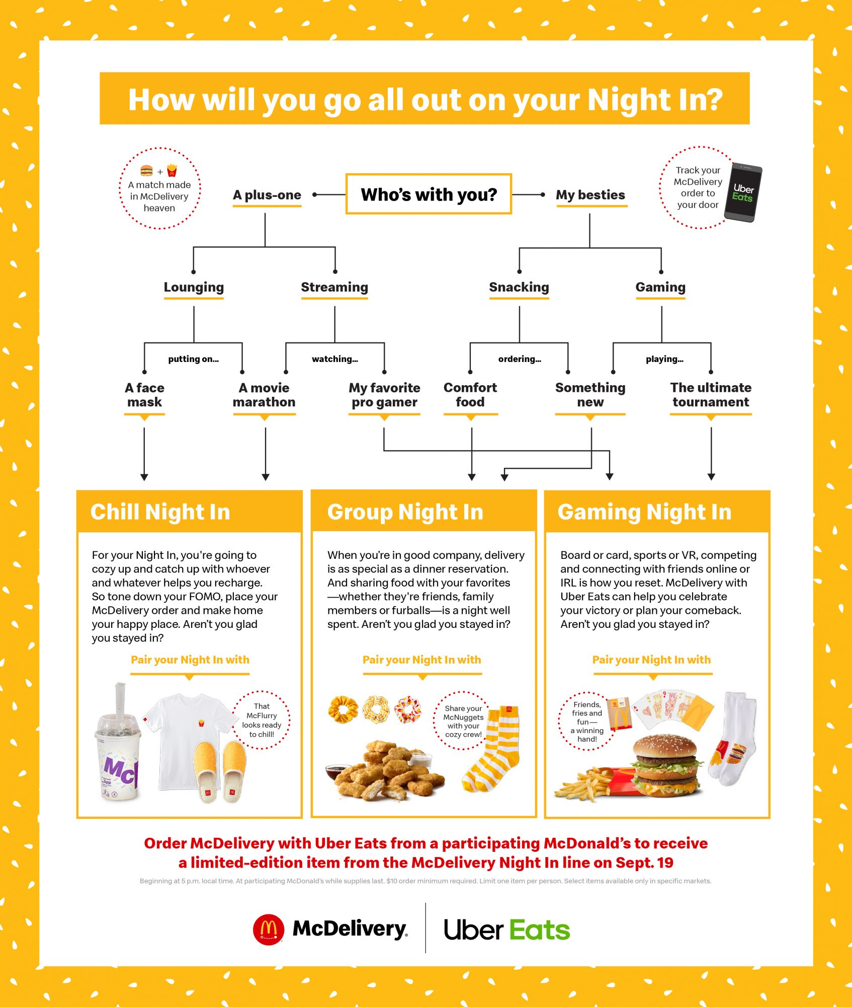 McDelivery Night In Choose Your Own Adventure Infographic