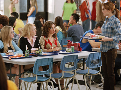 Lacey Chabert, Lindsay Lohan, ...