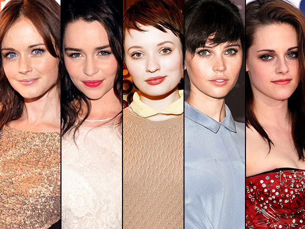 Who would you cast to play Anastasia?