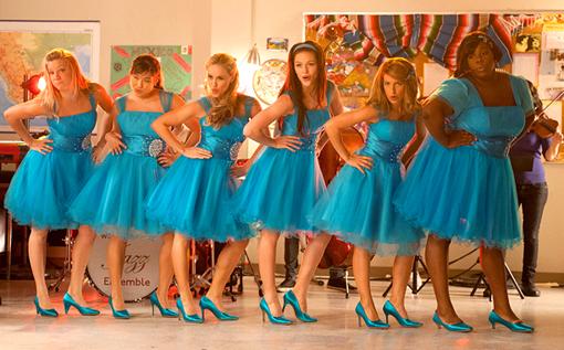 Glee Ratings