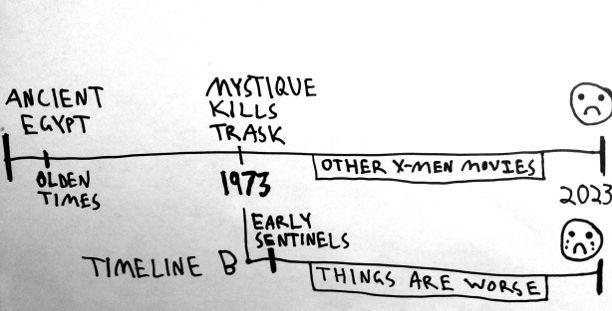 X-Men_Timeline-B