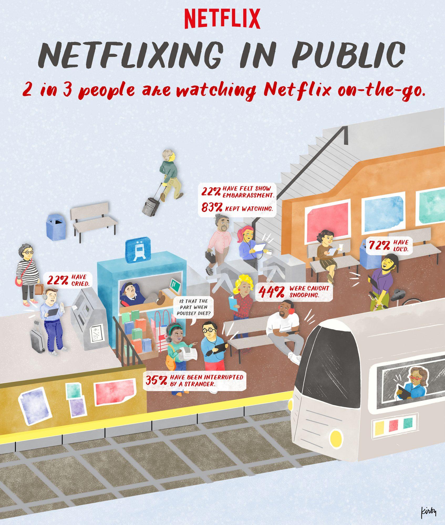 Netflixing in Public_Mirror Moments