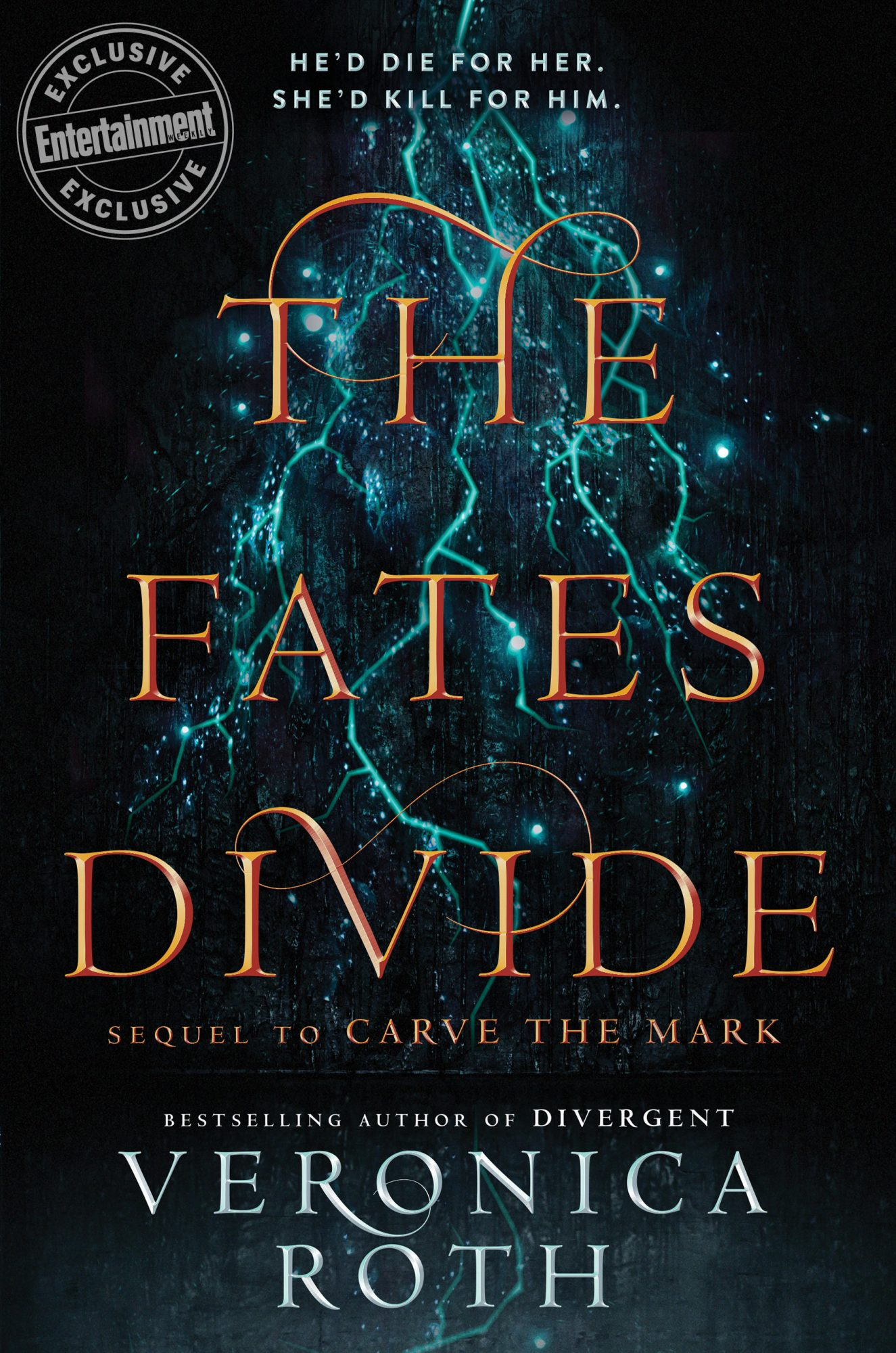 (WATERMARKED) The Fates Divide