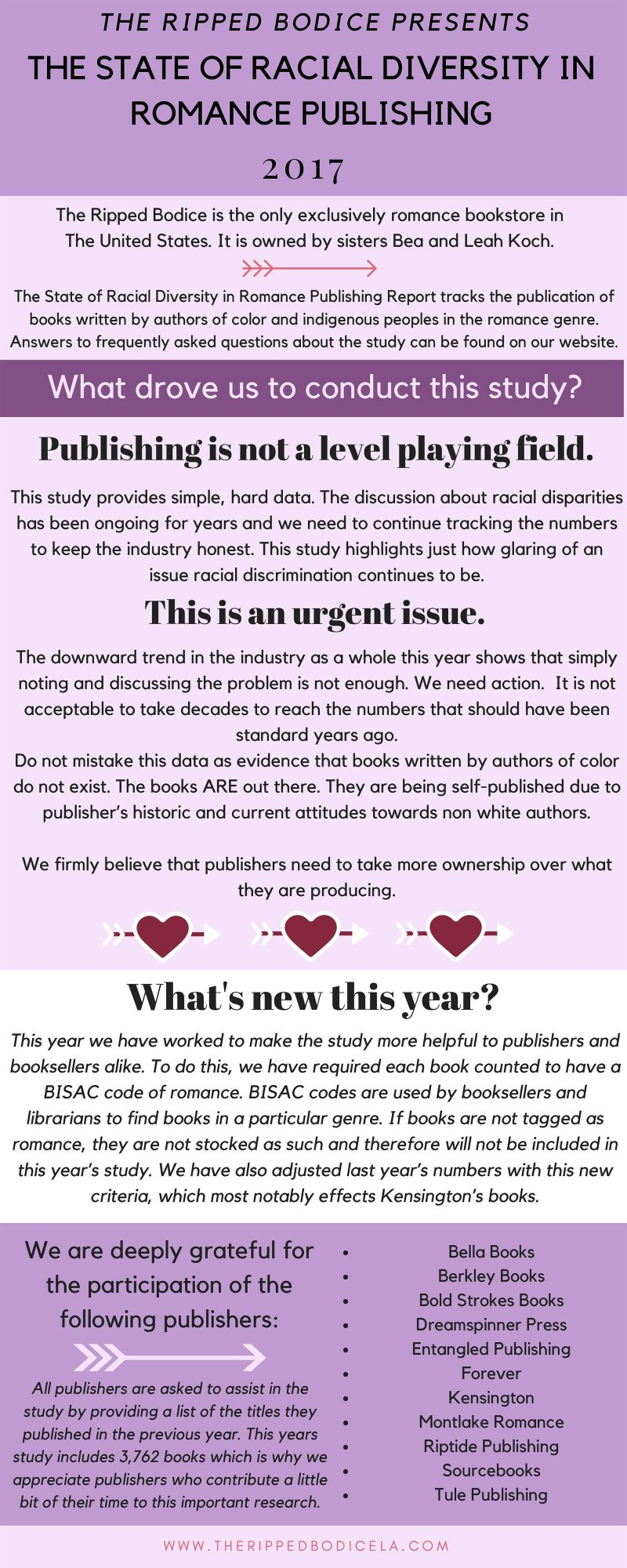 2017 diversity study CR: The Ripped Bodice