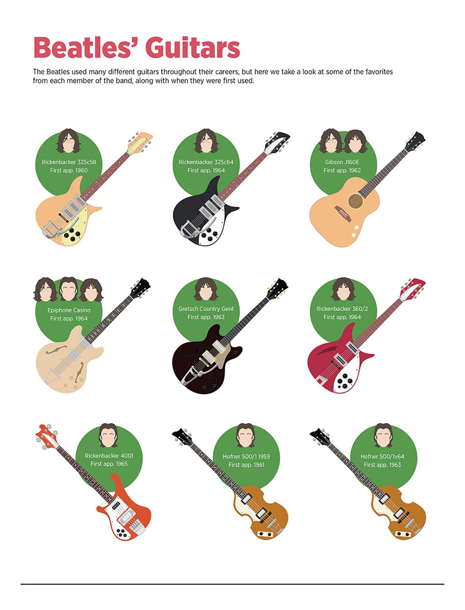 5-Beatles-Guitars