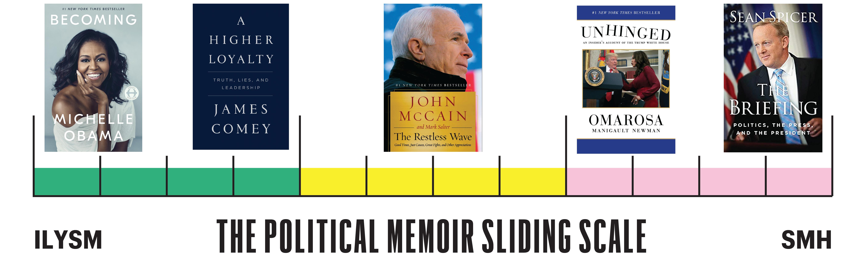 the-political-memoire-sleez-o-meter-01-1.png