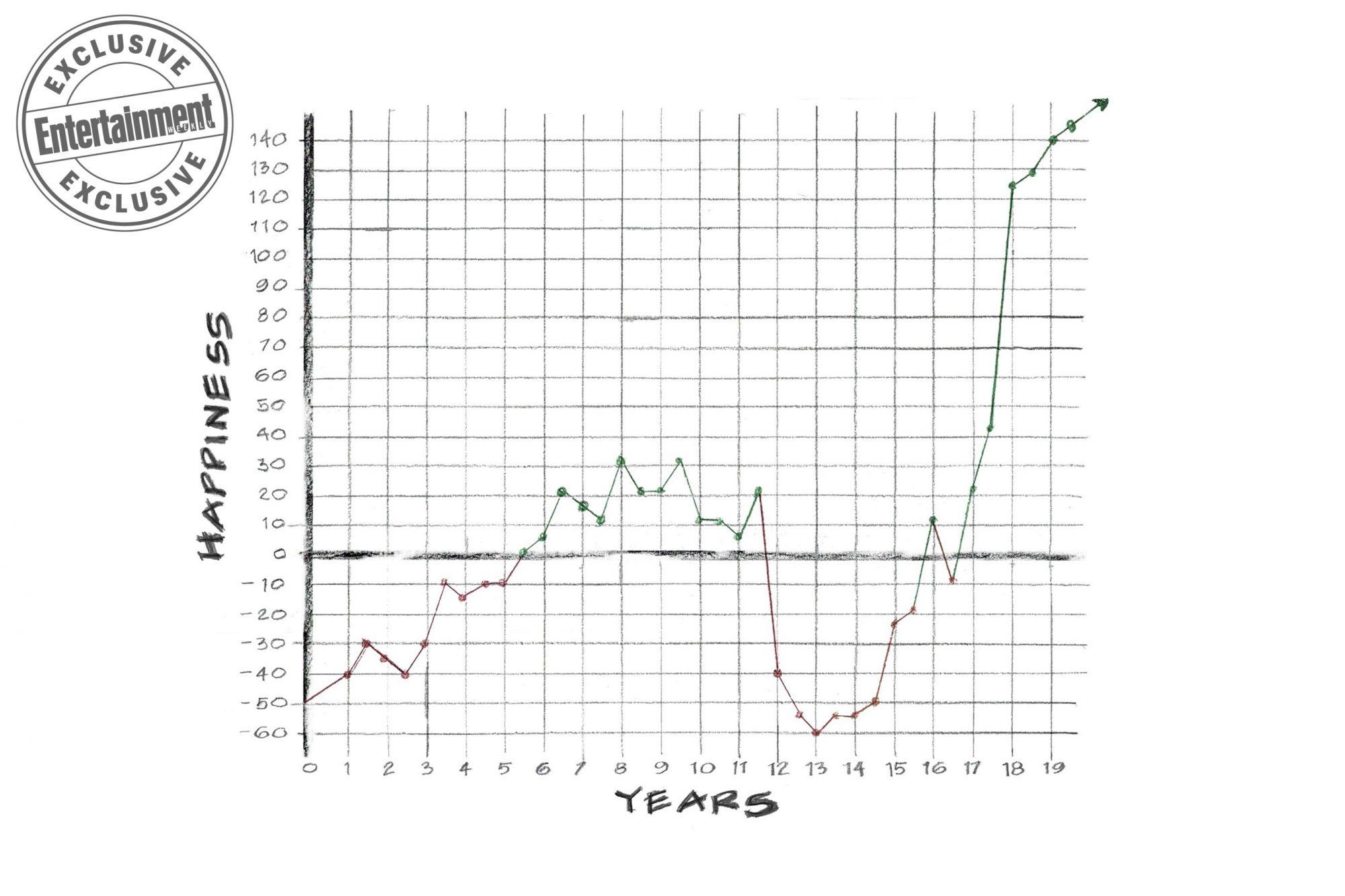 912---Chart-2
