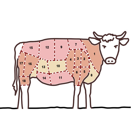 A Whole Grass-Fed Cow
