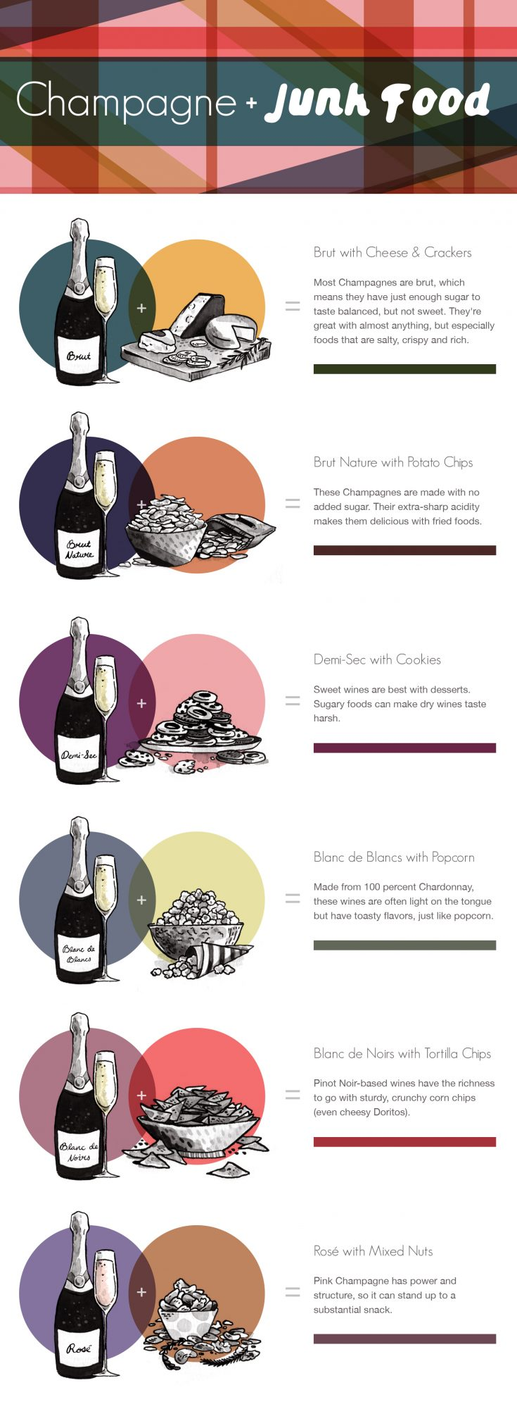 Champagne and Junk Food Pairings