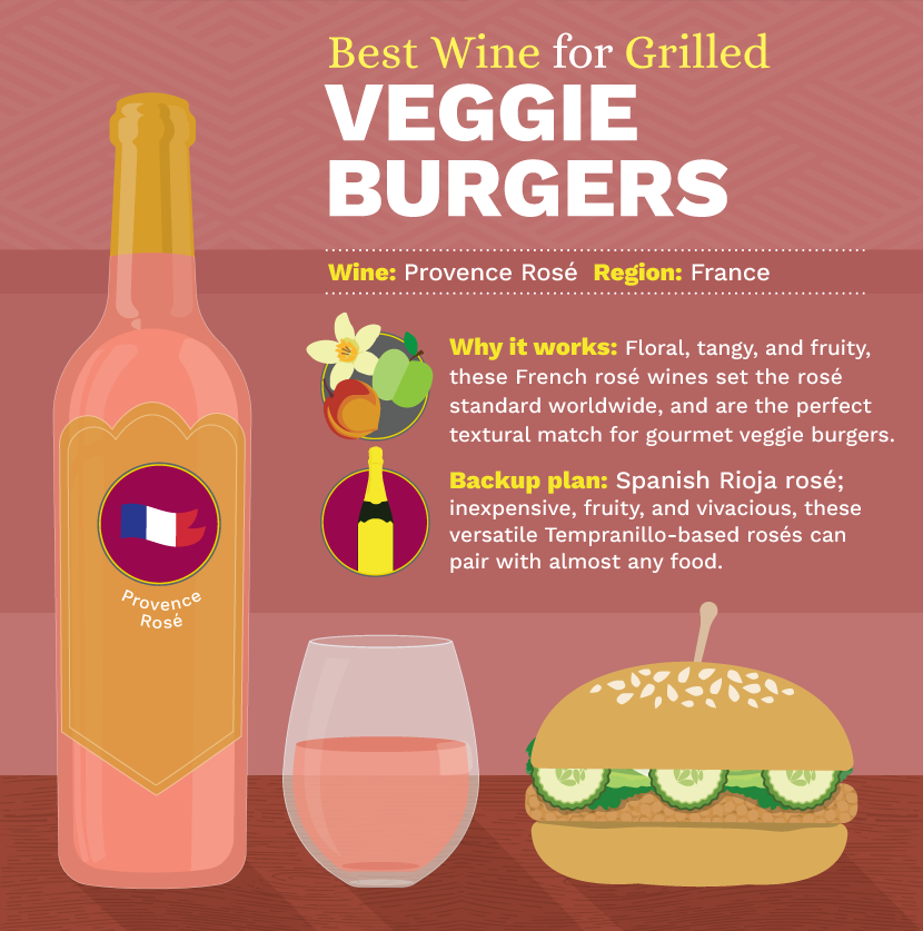 Best Wine and Veggie Burger Pairing