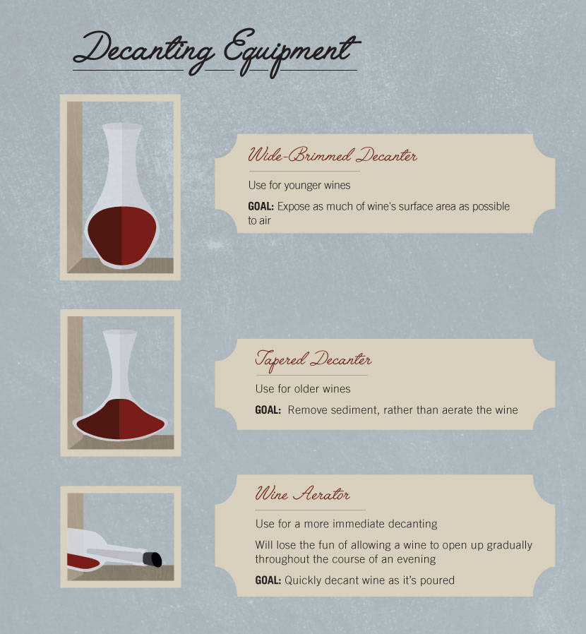 Decoding the Decanting Process - Decanting Equipment