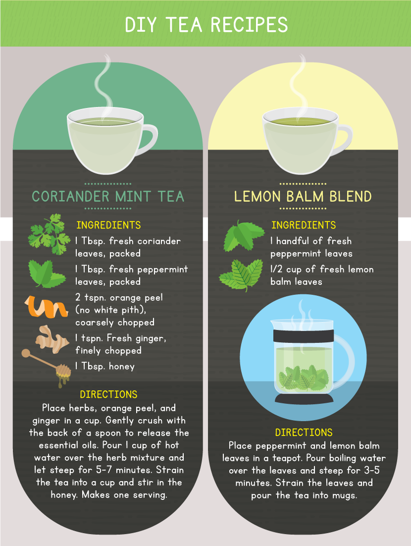 DIY Tea Recipes