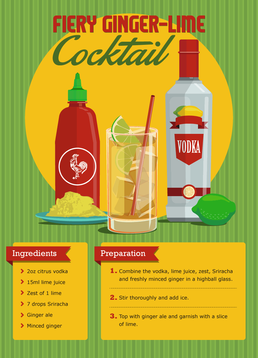 Fiery Ginger Lime Cocktail