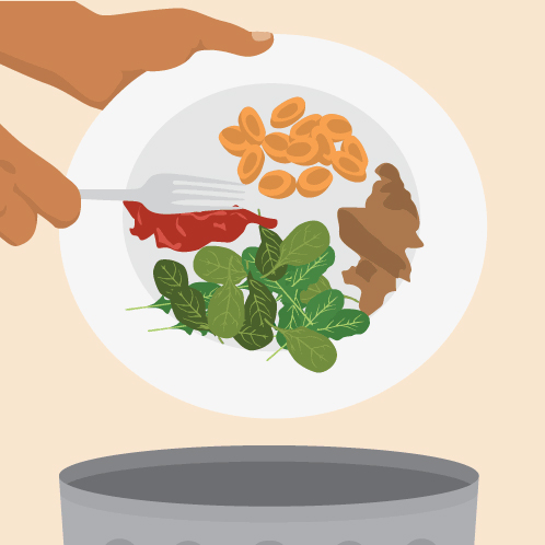 FWX PARTNER FIX UNDERSTANDING FOOD WASTE 2