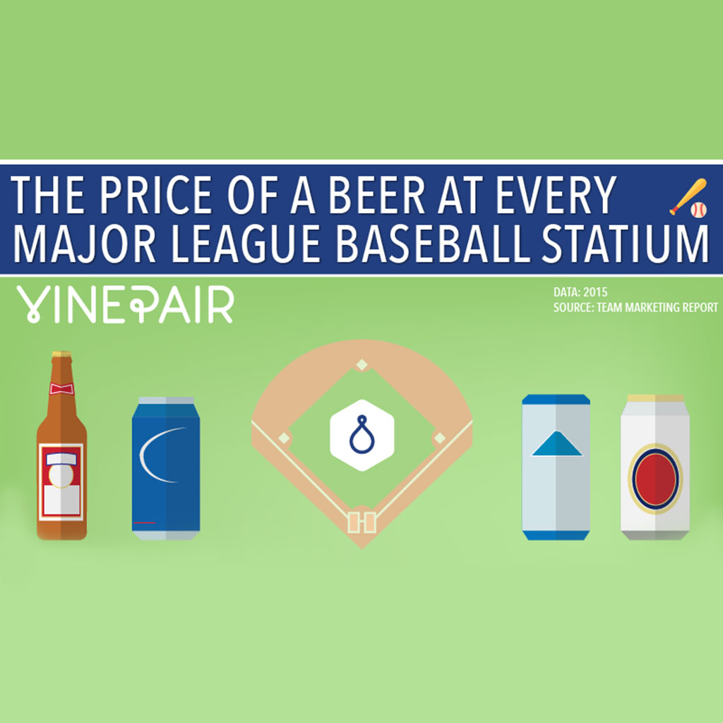 FWX PARTNER VINEPAIR BEER AT BALL PARKS INFOGRAPHIC 1