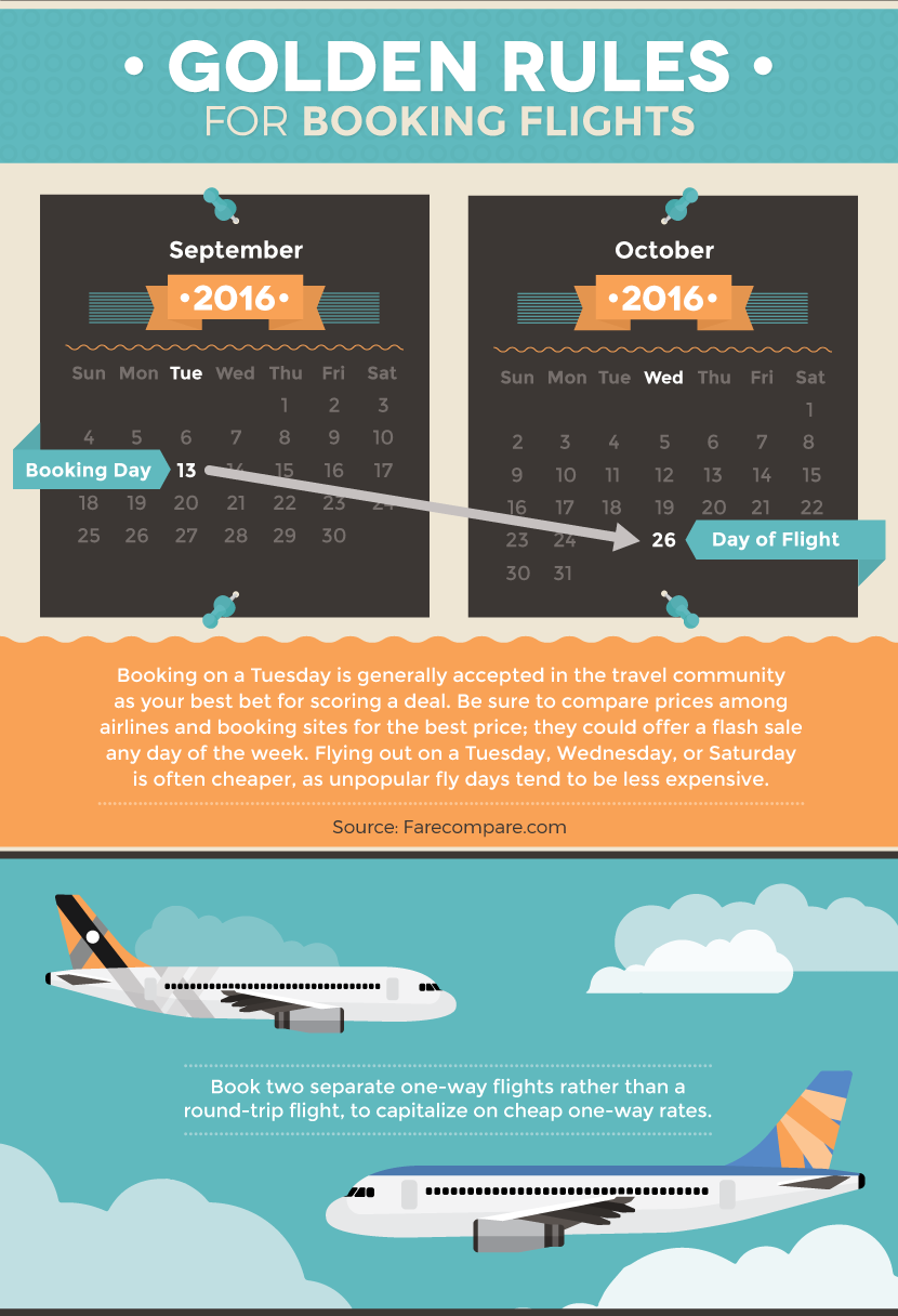 Golden Rules For Booking Flights