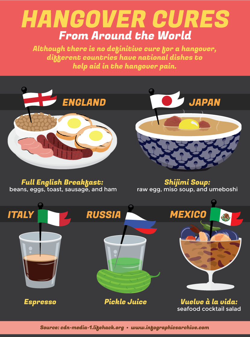 Best Hangover Cures from Around the World
